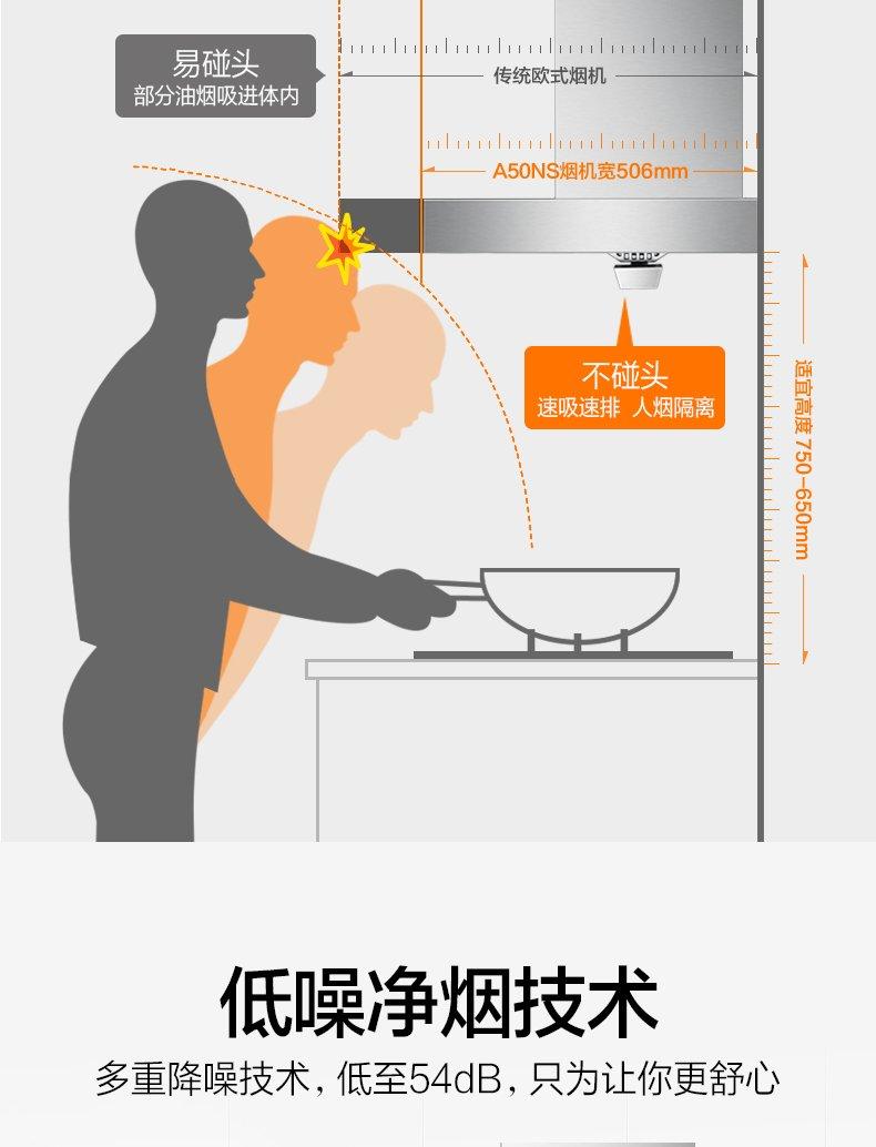 欧琳厨电图片壁挂式顶吸抽烟机CXW-200-A50NS_9