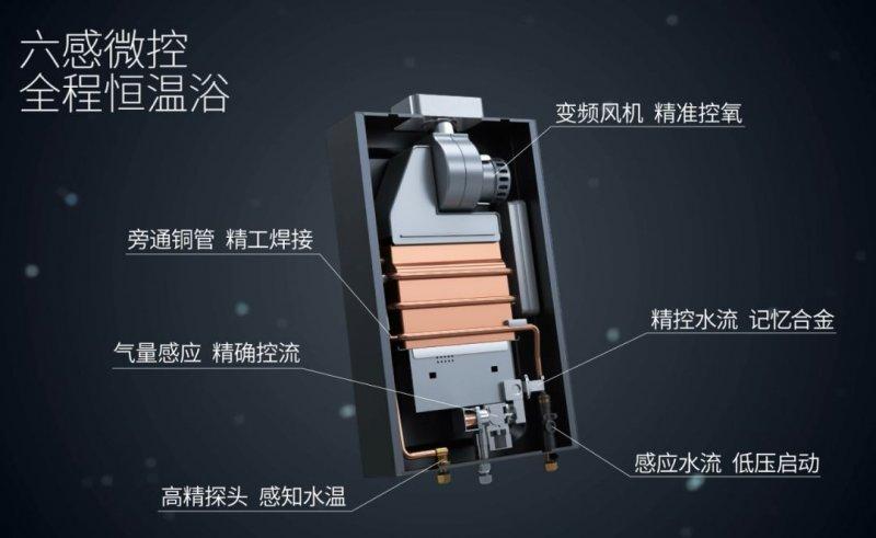 好太太橱柜图片 现代风全新六感微控燃气热水器效果图_2