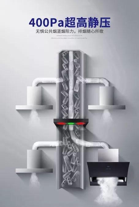 诗尼曼橱柜图片小蛮腰烟机 现代风油烟机效果图