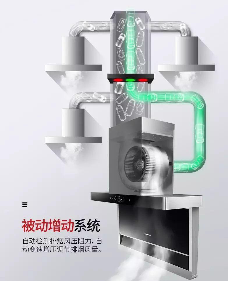 前鋒整體櫥柜圖片CXW-218-L802 現代風油煙機效果圖