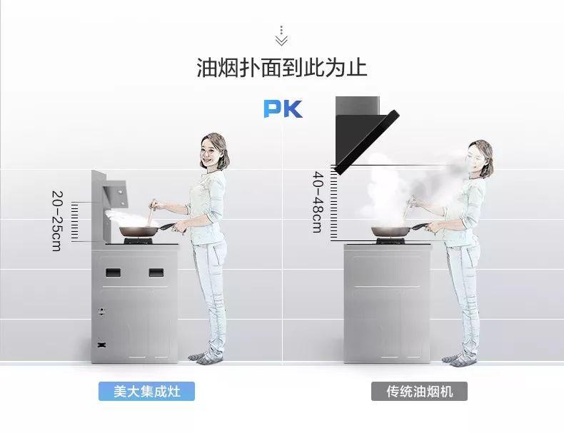 美大集成灶图片 集成灶厨房装修效果图
