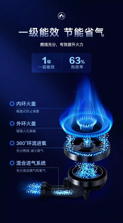 海尔全屋家居图片JZT-QE5B0 现代风格燃气灶效果图
