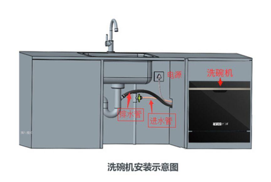 诗尼曼橱柜图片SCQR-801 现代风格洗碗机效果图